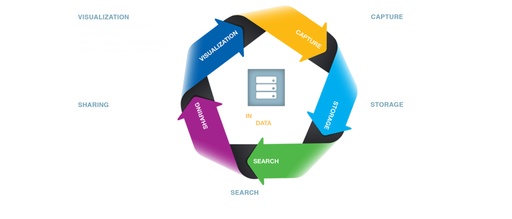 order management system software process
